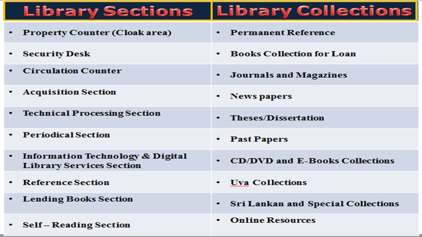 Library-Sections.png